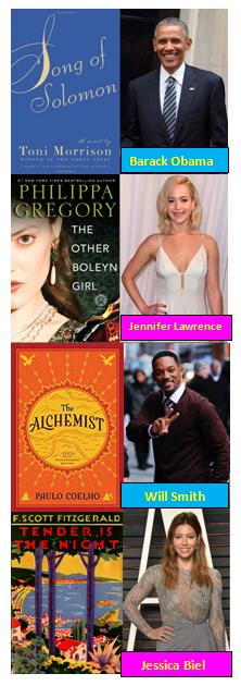 Celebrity novels